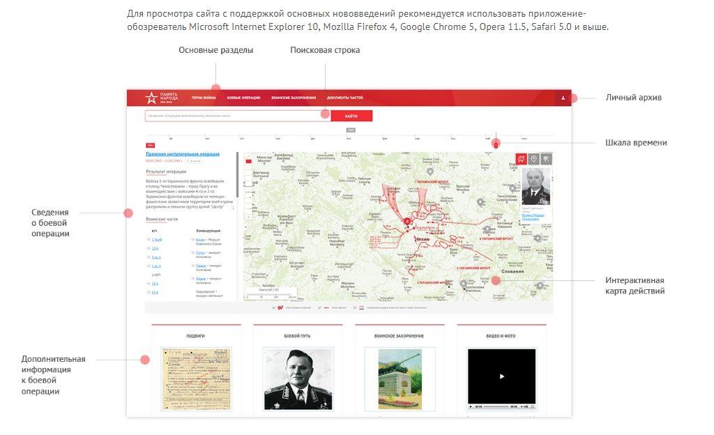 Интерфейс главной страницы официального сайта Память Народа